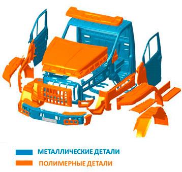 Кабина Урал-NEXT