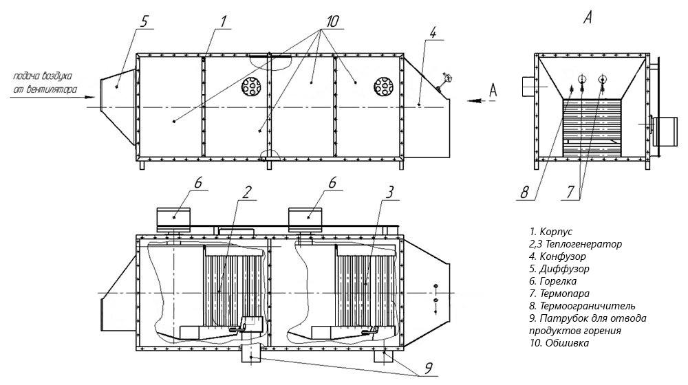 Устройство теплообменника универсального моторного подогревателя УМП-400