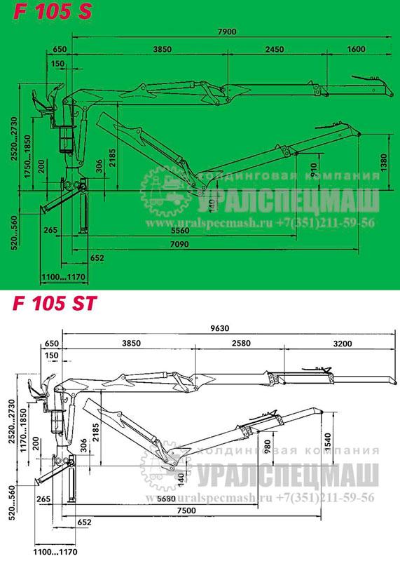 Габаритный чертеж манипулятора для сортиментов LOGLIFT 105 S / ST