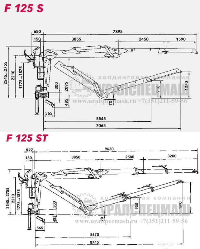 Габаритный чертеж манипулятора для сортимента LOGLIFT 125 S/ST.jpg