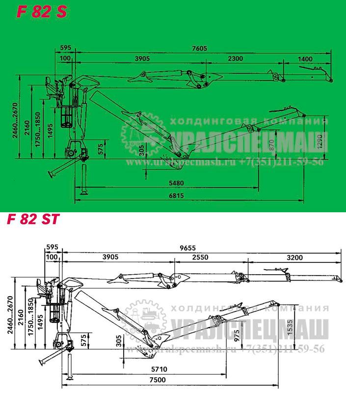 Габаритный чертеж манипулятора для сортиментов LOGLIFT 82 S/ST