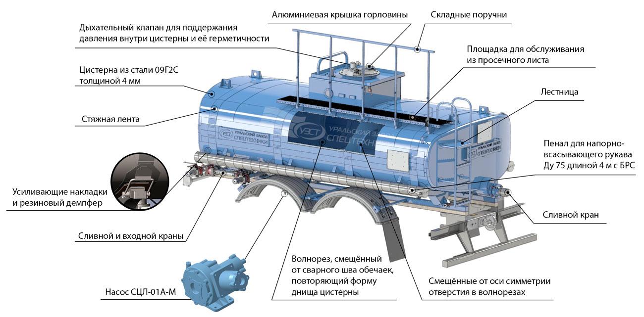 Схема автоцистерны для технической воды