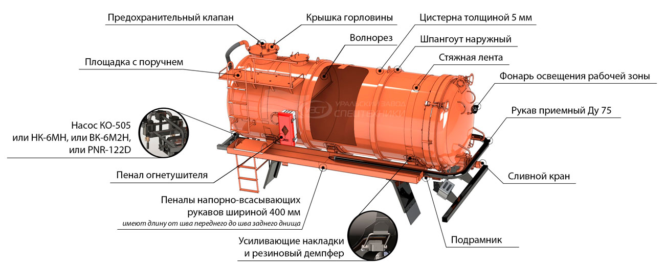 Схема агрегата сбора газового конденсата
