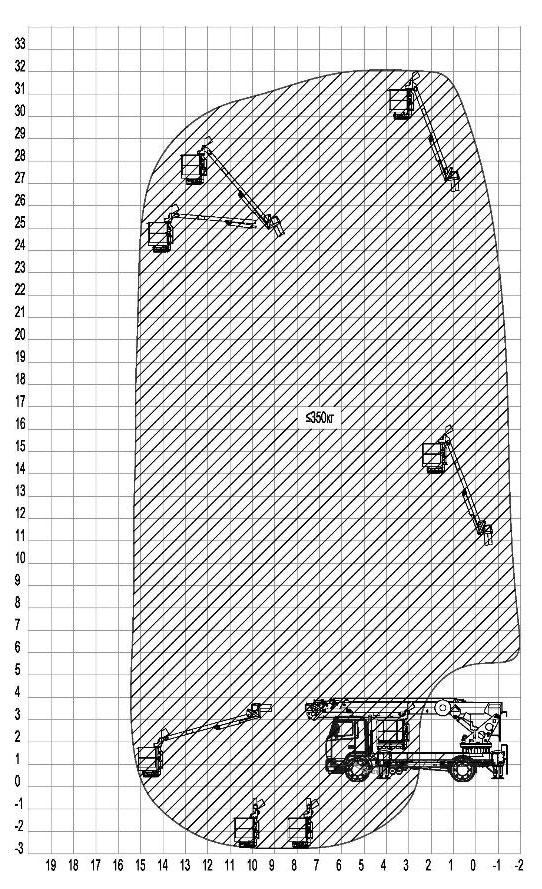 Грузоподъемность люльки без использования лафетного ствола