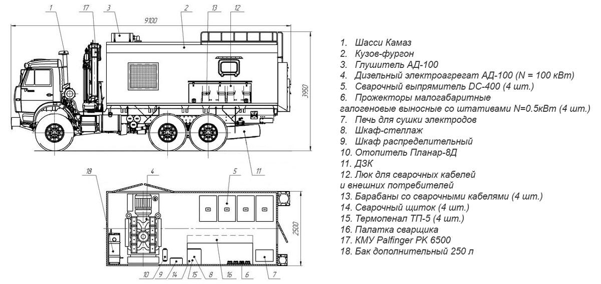 Планировка АРС Камаз 43118-1016-15 с КМУ Palfinger PK 6500