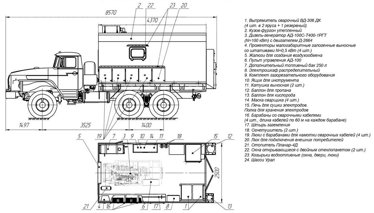 Планировка аварийно-спасательного автомобиля Урал 5557-1112-60Е5
