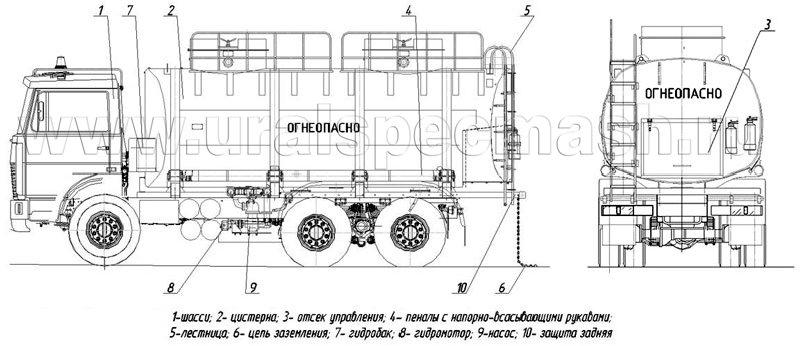 Чертеж АТЗ-20 Scania 02025539