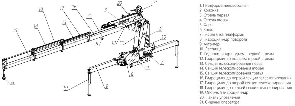 Общий вид крано-манипуляторной установки АНТ 22-3
