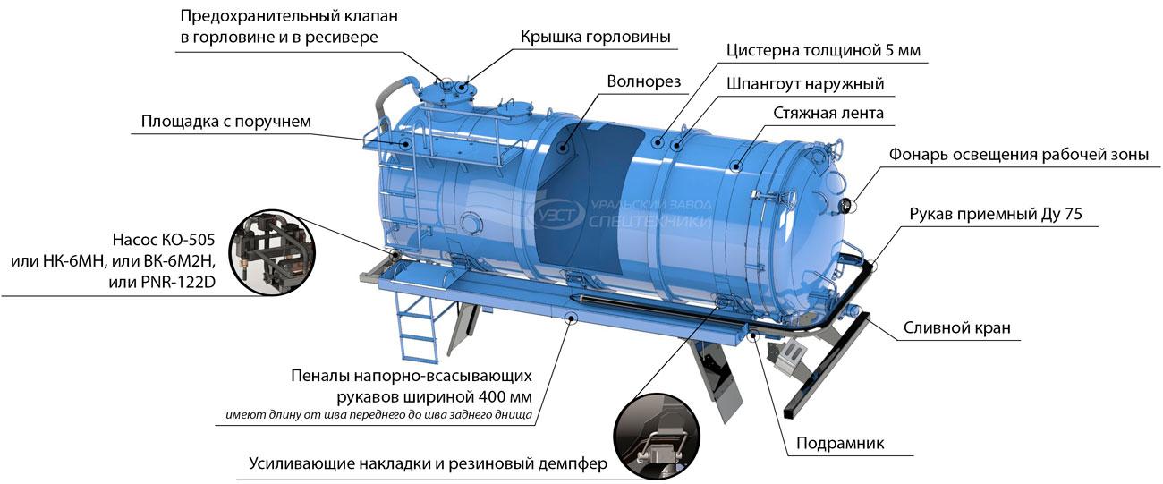 Схема вакуумной цистерны