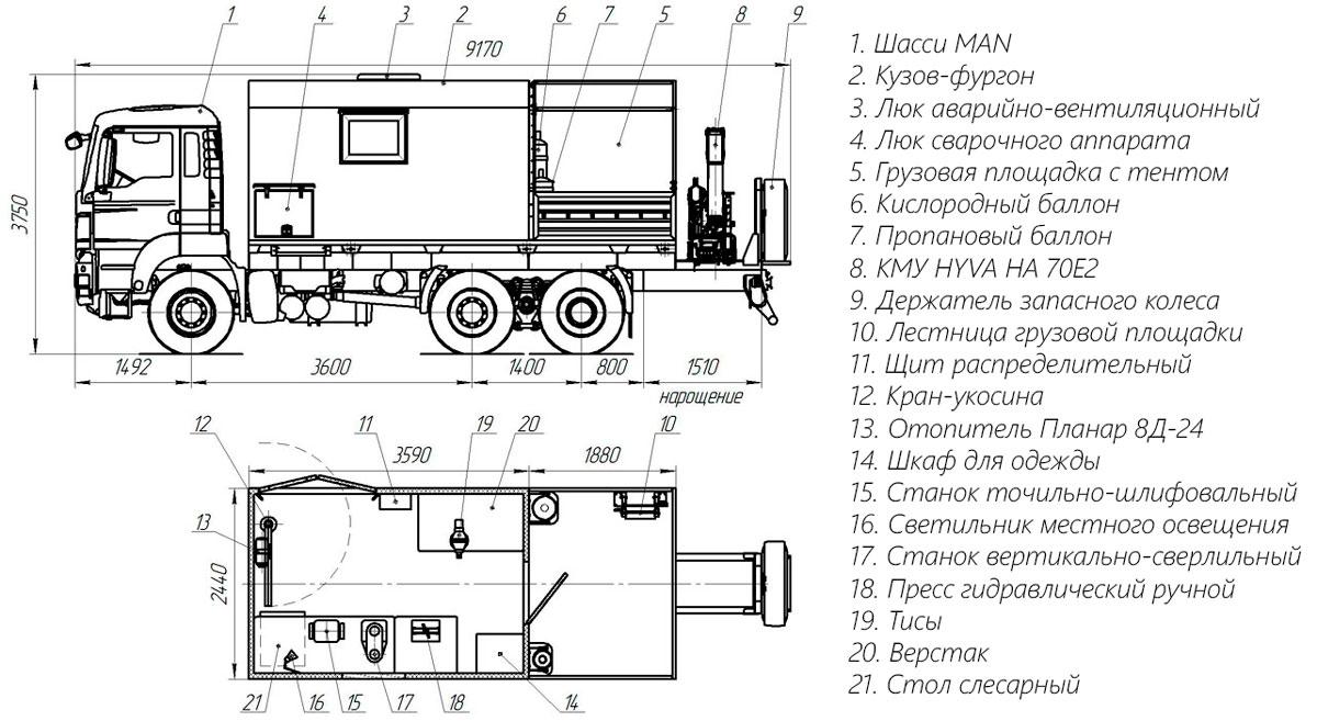 Планировка передвижной мастерской MAN с КМУ HYVA HA70E2 (008)