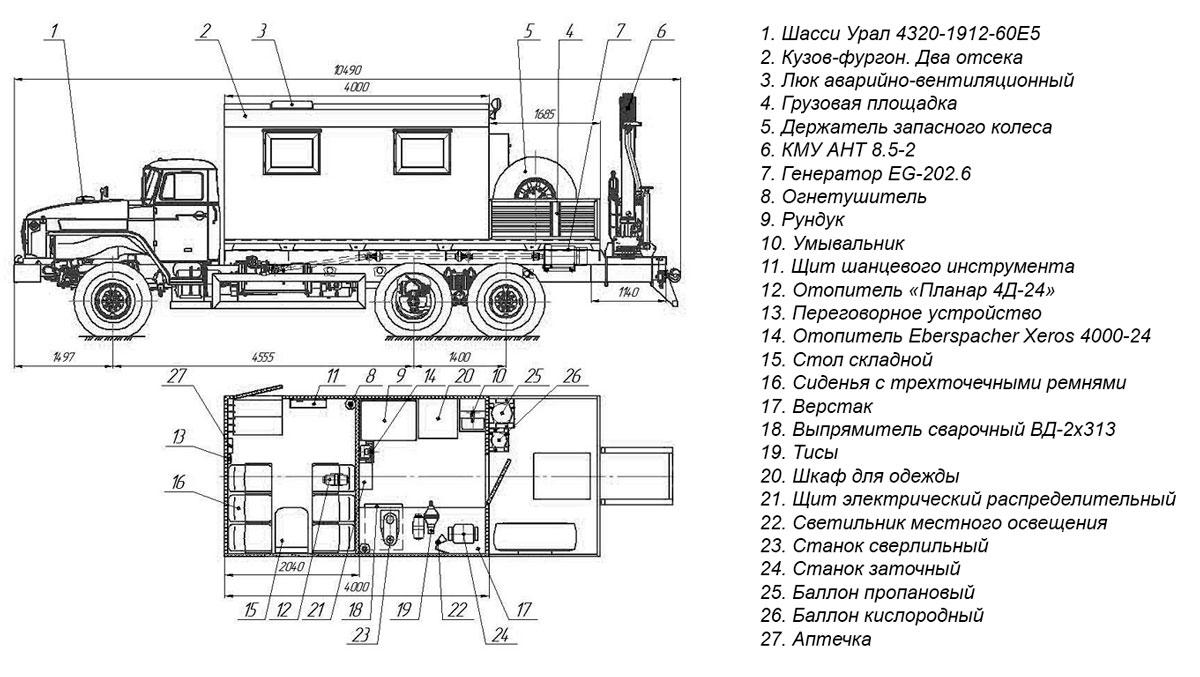 Планировка агрегата ремонта и обслуживания качалок на шасси Урал 4320-1912-60Е5 с КМУ АНТ 8.5-2