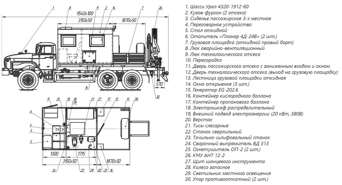 Планировка передвижной мастерской ПАРМ Урал 4320-1912-60Е5 с КМУ АНТ 12-2