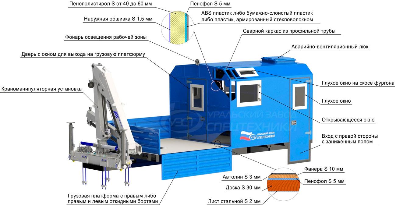 Схема передвижной мастерской с КМУ