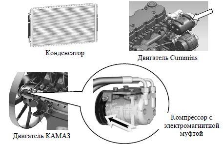 Конденсатор, двигатель Cummins, двигатель Камаз, Компрессор с электромагнитной муфтой на автомобилях Камаз