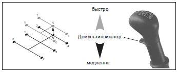 Схема переключения передач zf фото 394