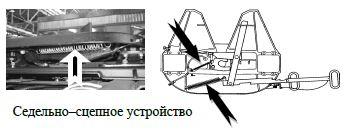 Седельно-cцепное устройство автомобиля Камаз