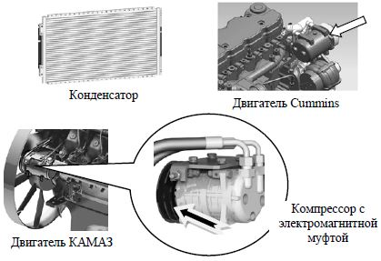 Конденсатор, двигатель Cummins, двигатель Камаз, Компрессор с электромагинитной муфтой