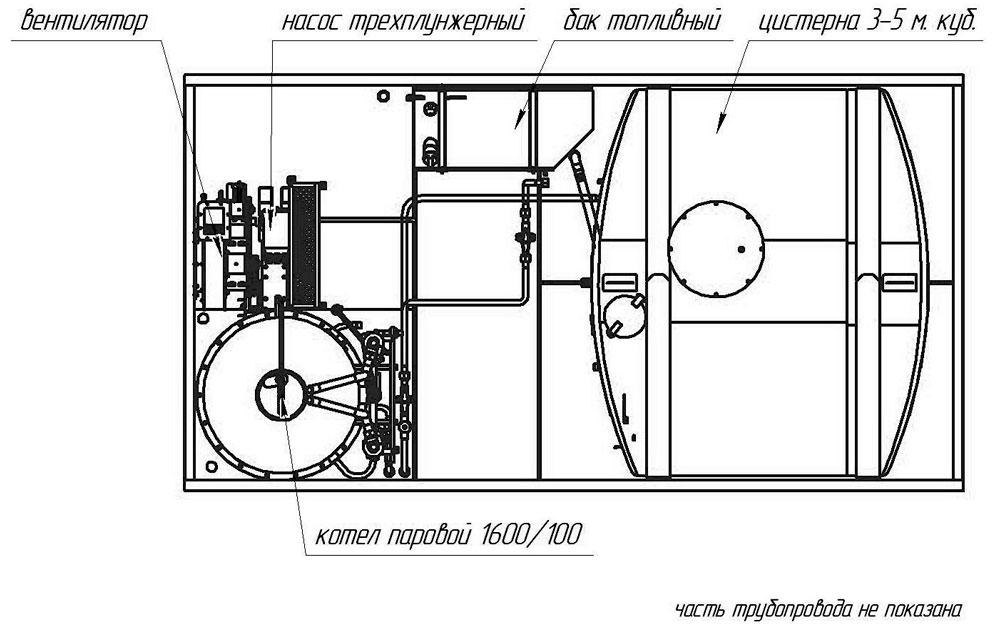 Размещение оборудования в парогенераторной установки ППУА 1600/100 Камаз 43118-3011-50 (насос Kopper Pump PL-60)