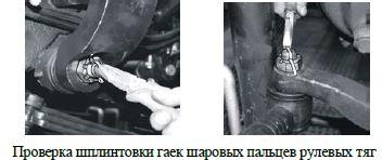 Проверка шплинтовки гаек шаровых рулевых тяг