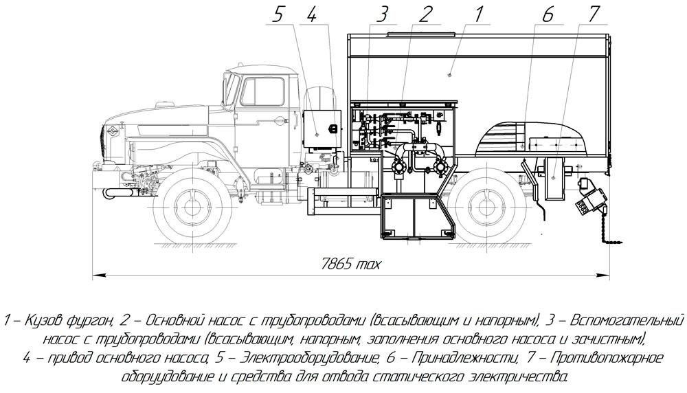 Габаритный чертеж перекачивающей станции горючего ПСГ-160 Урал 43206-1116-6143206-1116-61