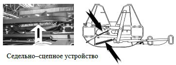 Седельно-сцепное устройство автомобилей Камаз
