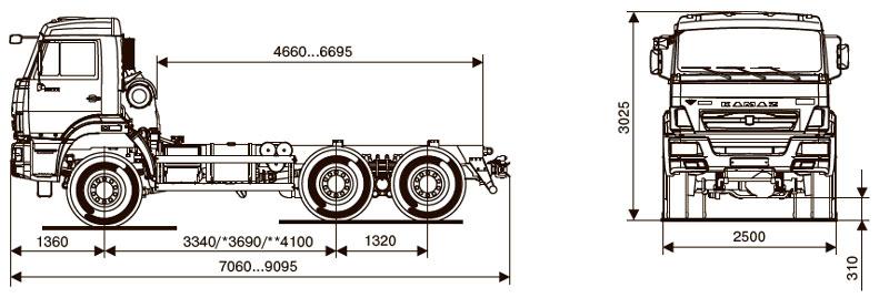 Габаритный чертеж шасси Камаз 65111
