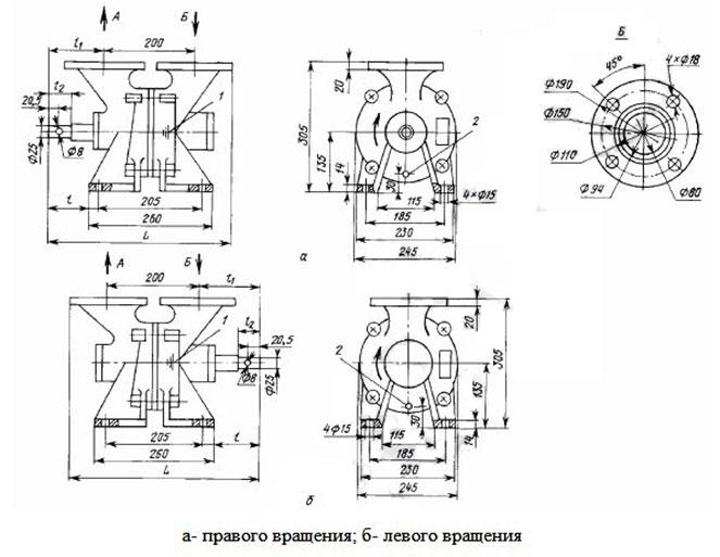 Общий вид и присоединительные размеры насоса УЗСТ СВН-80